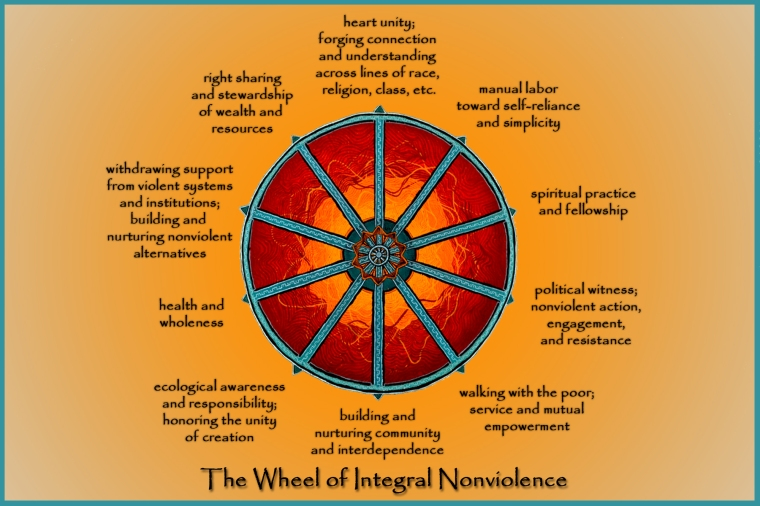 wheel of integral nv